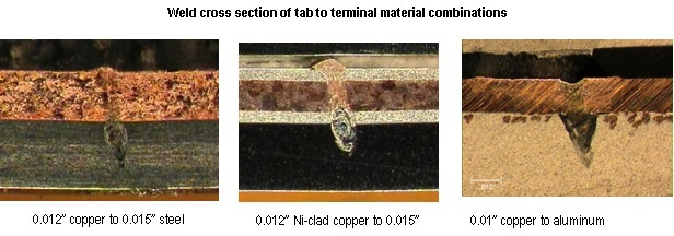 Weld_Cross_Section_of_Tab.jpg