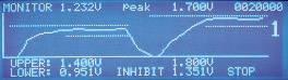 Monitoring Waveform resized 600