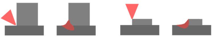 Laser Welds - Types