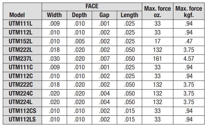 """UTM111L Unitip Electrode <br> .009"""" x .010"""" x .025"""" (W x D x L) <br> 001"""" Gap, Max Force 33 oz"""